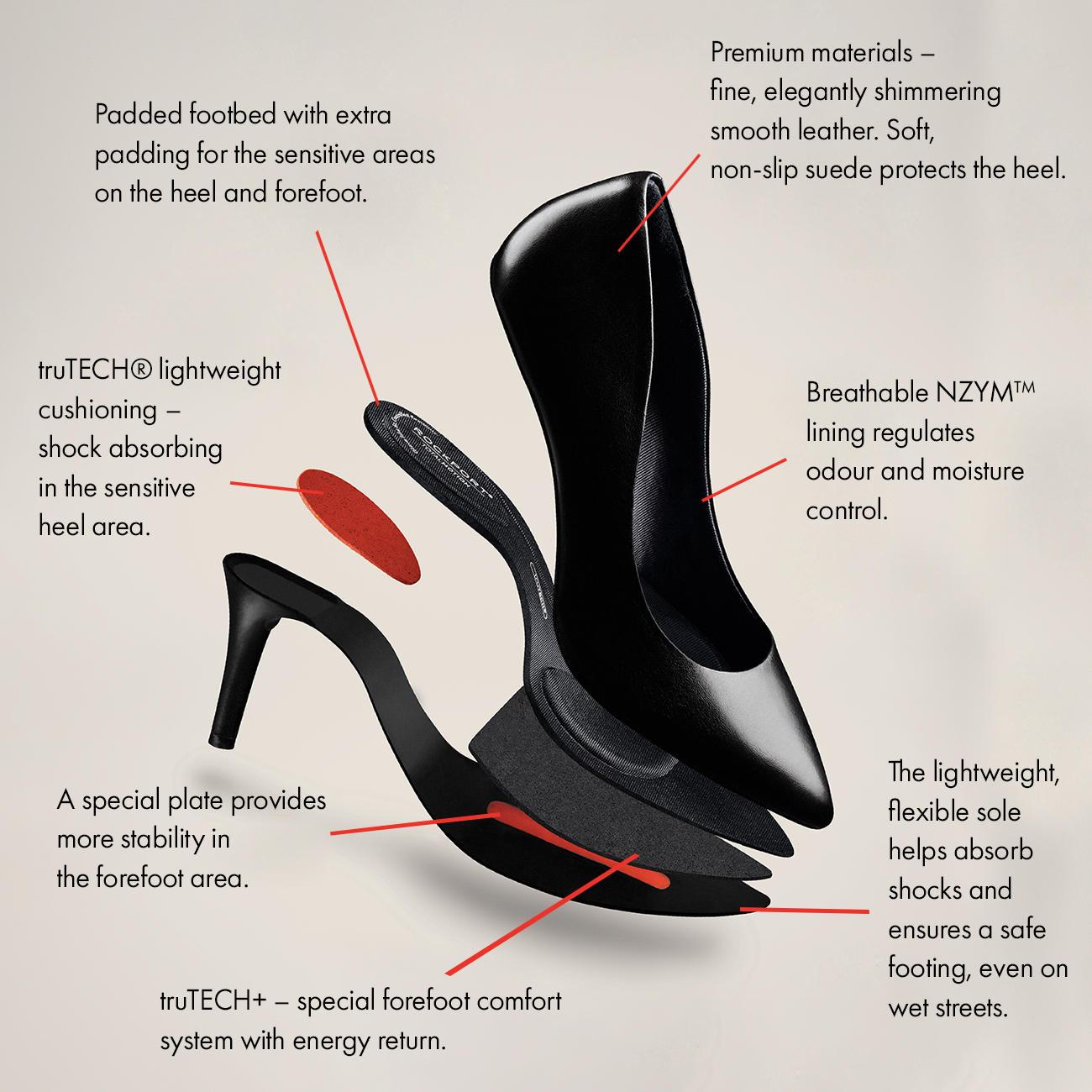 Rockport® High-heeled Travel Shoes