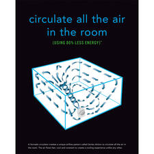 The air is sucked in at the back and blown to the front in a concentrated vortex. The airflow is directed so it is distributed throughout the room.