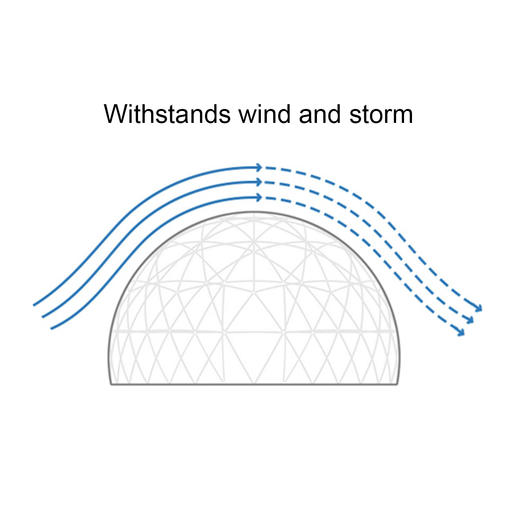 The robust, geodesic shape of the dome even withstands moderate gales and heavy snow. Strong wind even maximises the Garden Igloo's stability.
